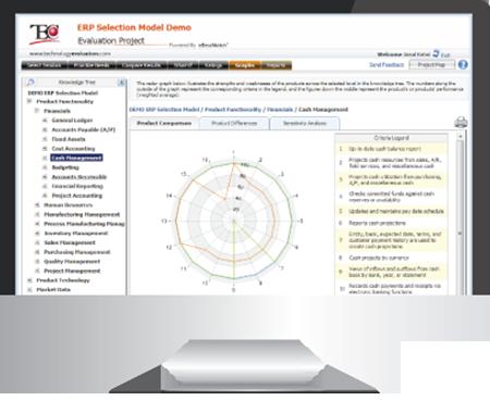 Centros de evaluación de software