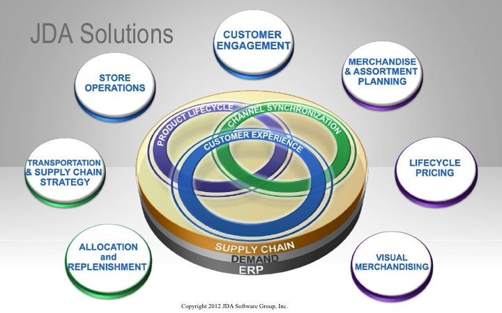 """JDA FOCUS 2012: A Real-time Cloud to Serve the """"Connected Consumer"""""""