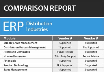 tec 2017 cloud erp software buyer s guide for wholesalers and