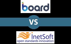 Board vs QlikView BI Comparison Report