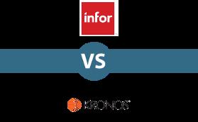 Kronos Workforce Central Suite Modules, Feature List & Functions