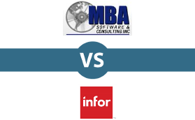 MBA Accounting Software Vs Infor CloudSuite Industrial SyteLine Small Business Product Icon