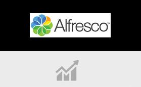 Alfresco vs IBM DB2 Content Manager Enterprise Content