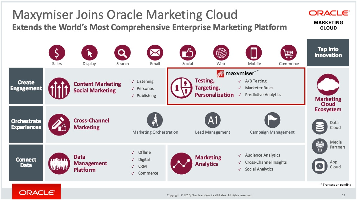 Oracle Expands Cloud Marketing Software Suite with Maxymiser