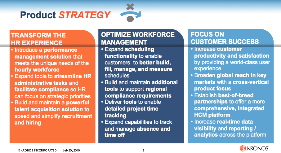 Kronos Adds Scheduling to Cloud Workforce & Human Capital Management
