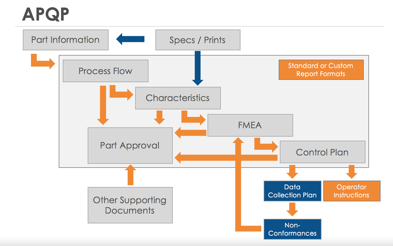 QAD QMS (a.k.a. CEBOS)—Top-notch Quality Management Software | TEC