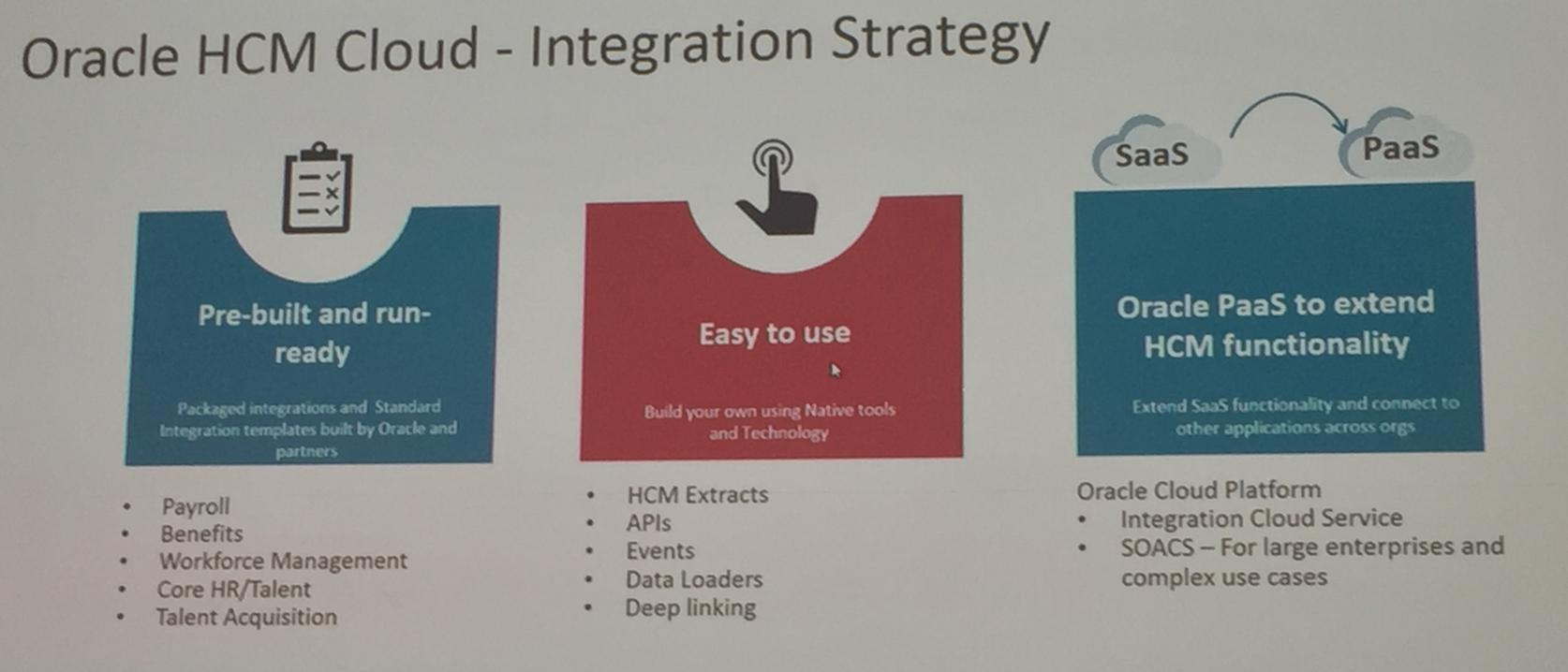 Oracle HCM Cloud Software Suite—A Comprehensive Yet Agile