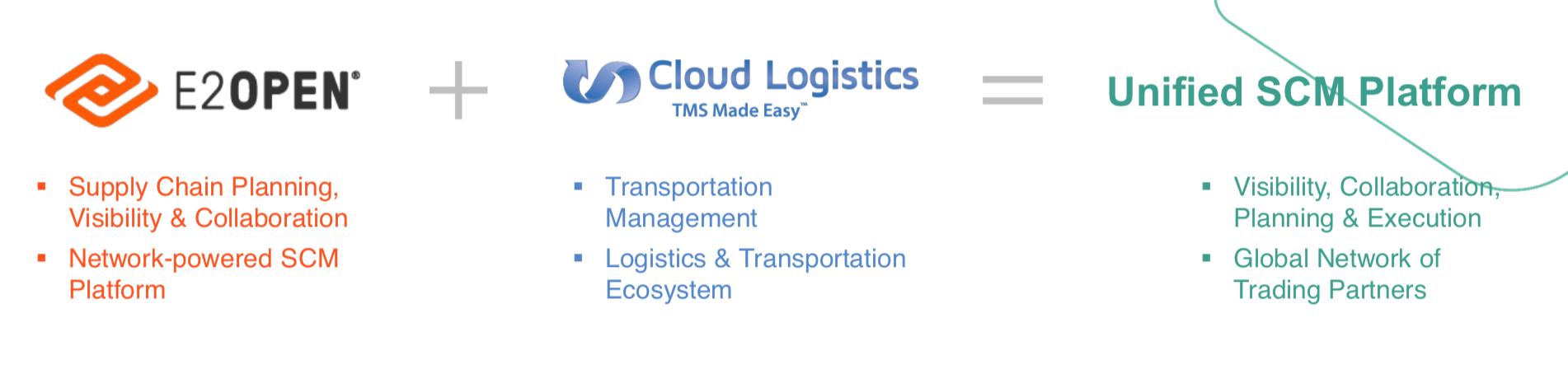 E2open Acquires Cloud Logistics, Expands Its Business Network