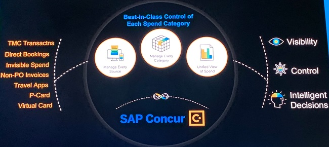 Travel & Expense Management Trends at SAP Concur Fusion 2019: AI and