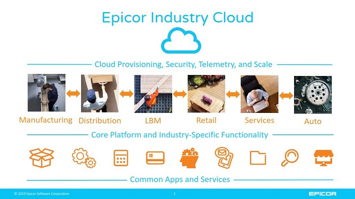 Epicor Insights 2019: Elevate Your Game and Execute