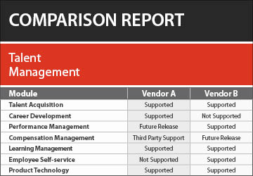 Talent Management Software Comparison Report