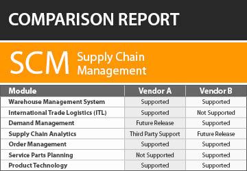 Supply Chain Management (SCM) Software Comparison Report