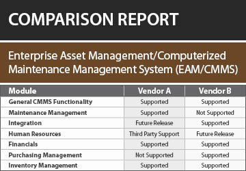 CMMS Software & EAM Systems Comparison Reports 2019 | TEC