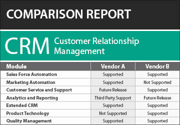 Sales Force Automation (SFA) Software Comparison Report