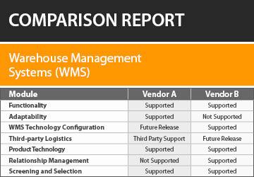 Warehouse Management System (WMS) Software Comparison Report