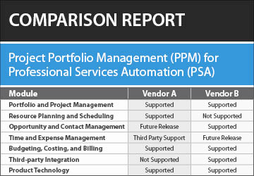 PPM for Professional Services Automation Software Comparison