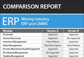 Mining Industry (ERP CMMS) Software Comparison Report