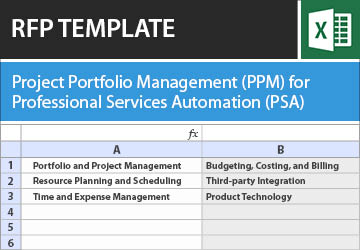 project and process management evaluation and comparison tools