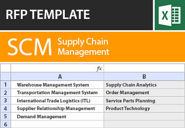 supply chain event management rfi rfp template