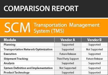 Transportation Management Systems Software Comparison Report