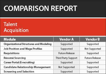 talent acquisition software comparison report