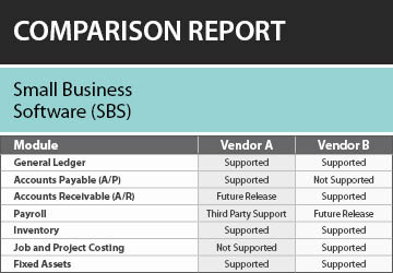 Small Business Software (ERP) RFI / RFP Template | TEC